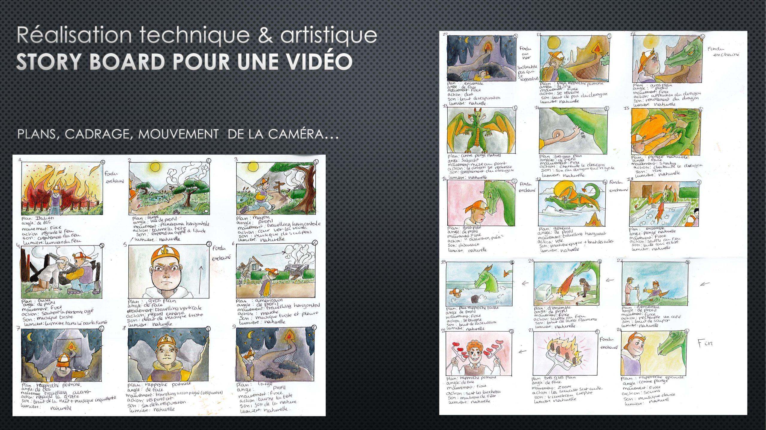 Storyboard pour une vidéo - Lycée St Géraud